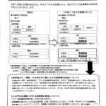 医療費-page-1